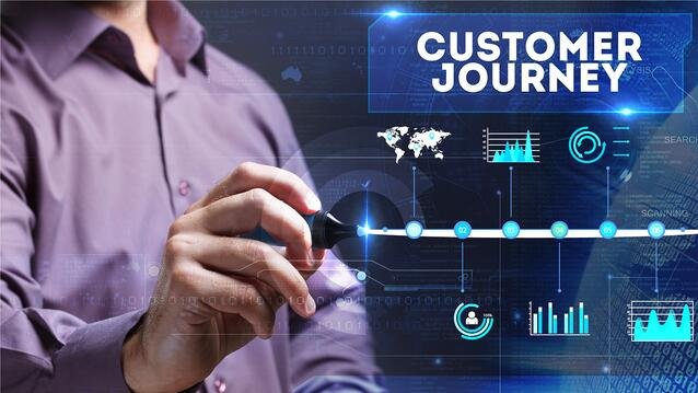 Analyseer de volledige customer journey